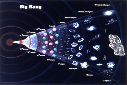 Origen-del-Universo-Big-Bang