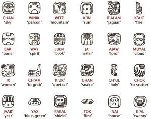 maya_logograms