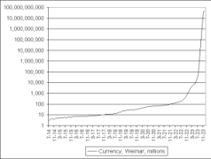 weimar_currency