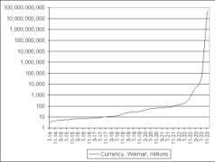 weimar_currency