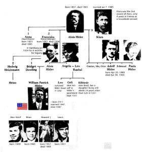 Arbol genealógico familia Hitler