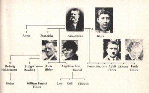 Arbol genealógico de la familia Hitler hasta antes de la guerra.