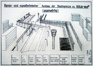 Estructura del Muro de Berlín
