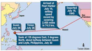 El último viaje del USS Indianápolis.